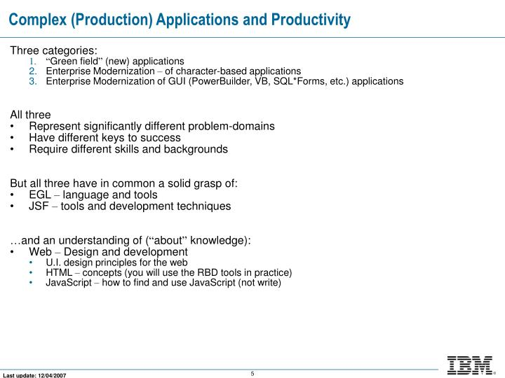 Complex (Production) Applications and Productivity