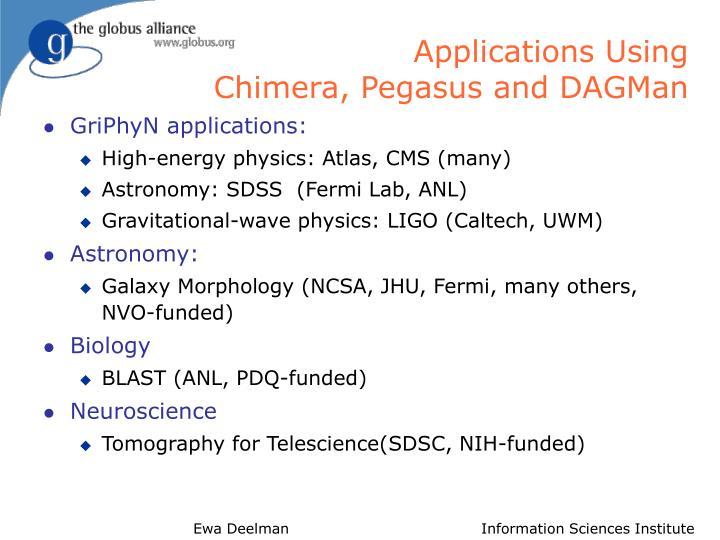 Applications Using
