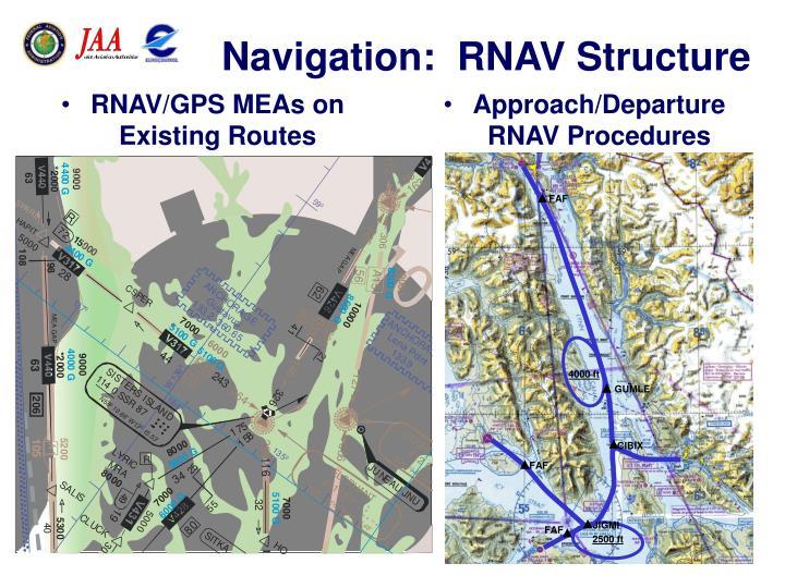 Navigation:  RNAV Structure