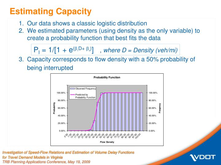 Estimating Capacity