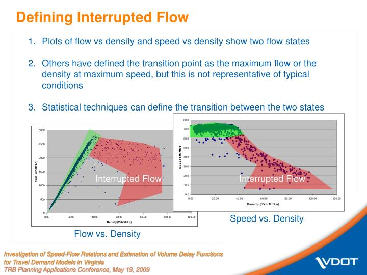 Defining Interrupted Flow