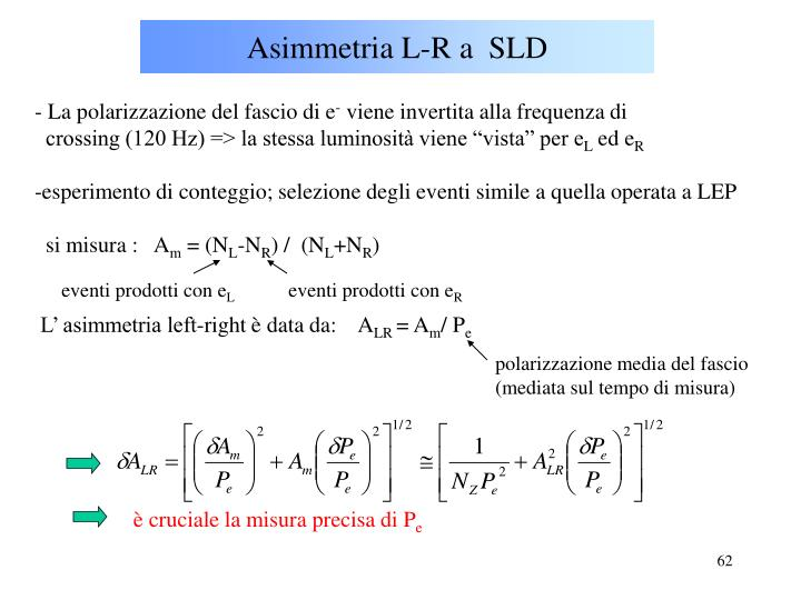 Asimmetria L-R a  SLD