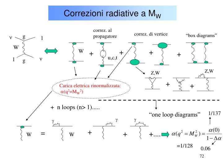 Correzioni radiative a M