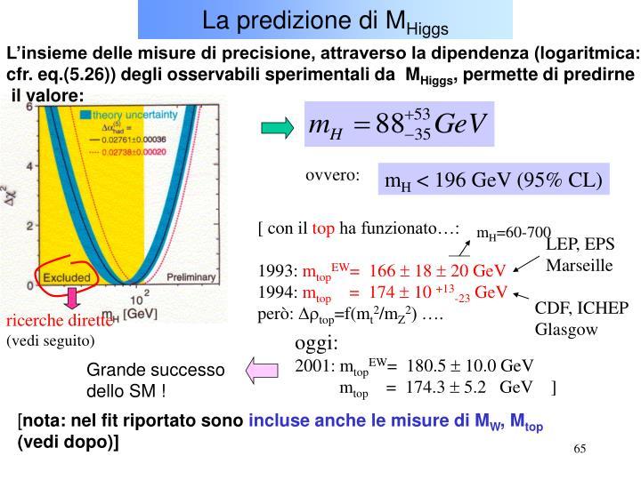 L'insieme delle misure di precisione, attraverso la dipendenza (logaritmica: