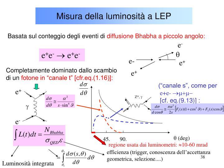 Misura della luminosità a LEP