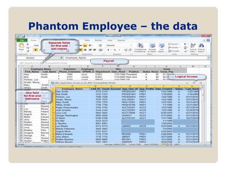 Phantom Employee – the data