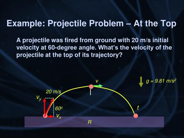 Example: Projectile Problem – At the Top
