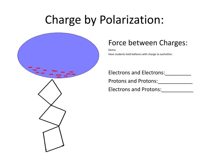 Charge by Polarization: