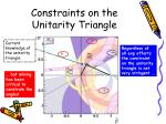 constraints on the unitarity triangle