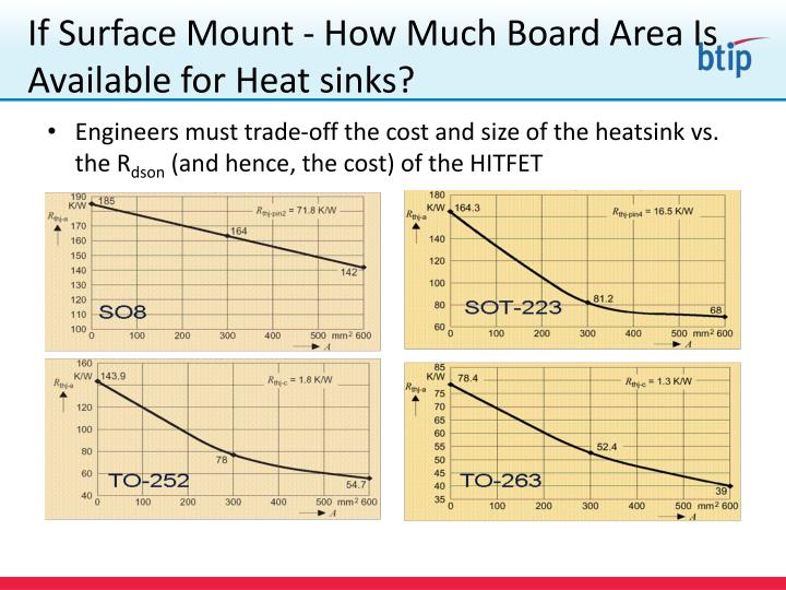 If Surface Mount - How Much Board Area Is Available for Heat sinks?