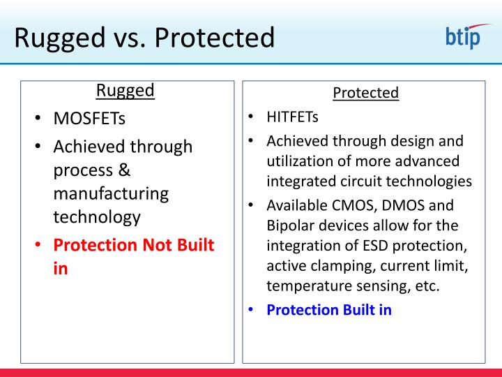 Rugged vs. Protected