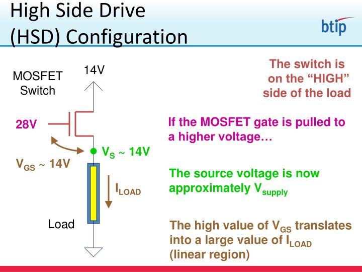 To turn on the HSD, the MOSFET
