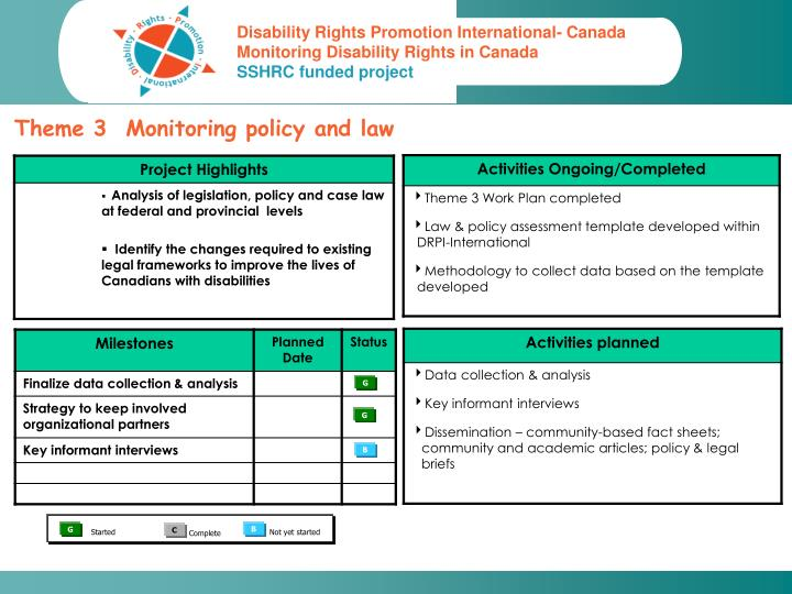 Theme 3  Monitoring policy and law