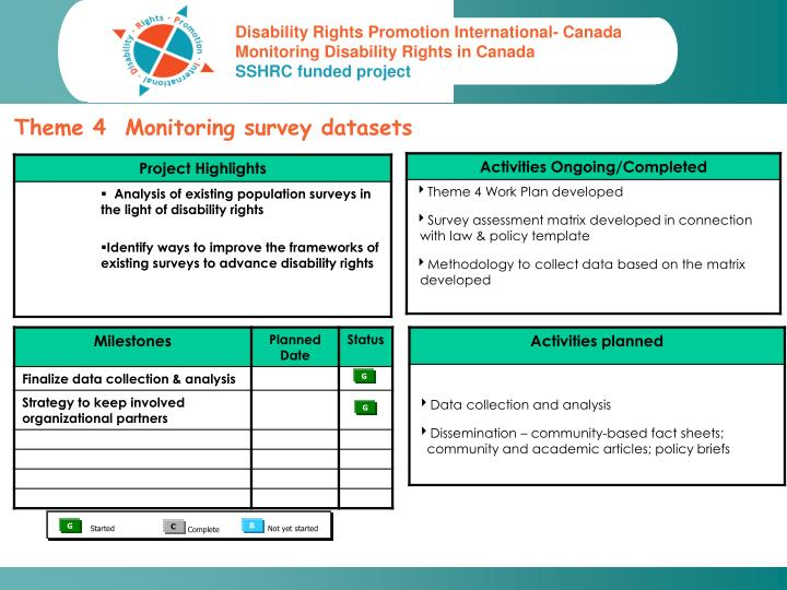 Theme 4  Monitoring survey datasets