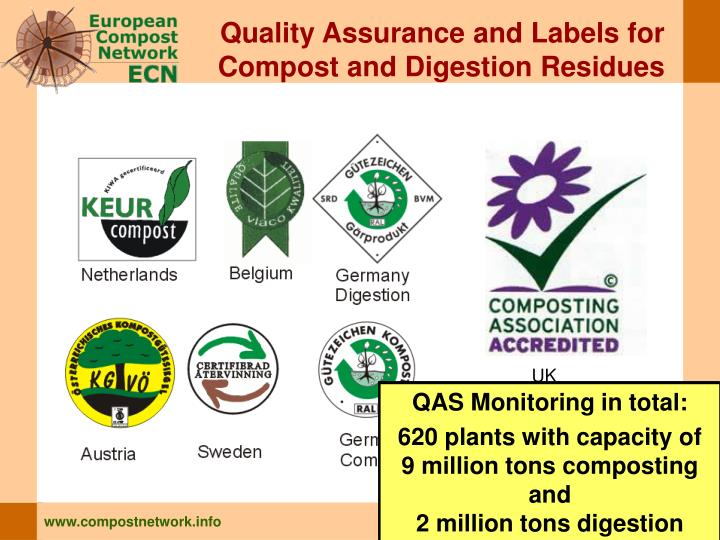 Quality Assurance and Labels for