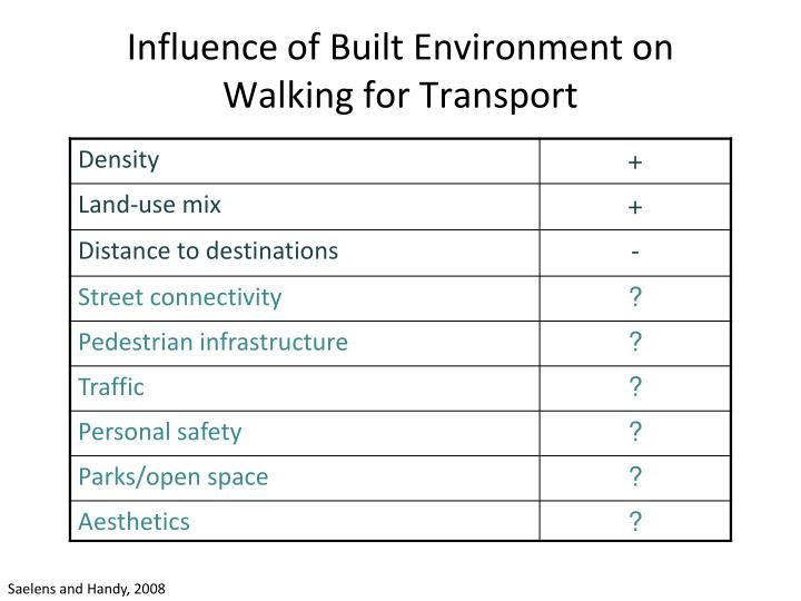 Influence of Built Environment on Walking for Transport