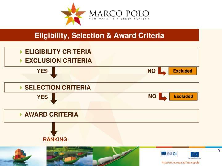 Eligibility, Selection & Award Criteria