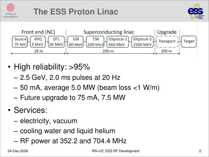 The ess proton linac