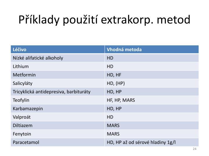 Příklady použití extrakorp. metod