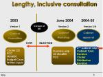 lengthy inclusive consultation