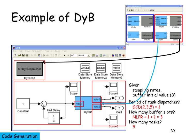 Example of DyB