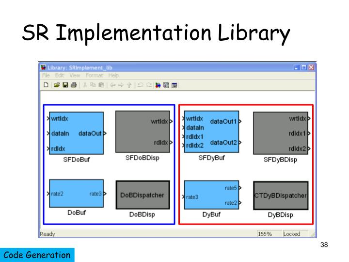 SR Implementation Library