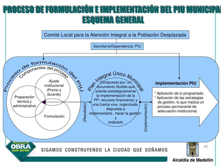PROCESO DE FORMULACIÓN E IMPLEMENTACIÓN DEL PIU MUNICIPAL