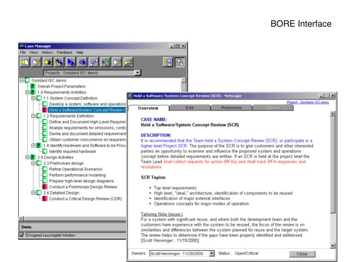 BORE Interface