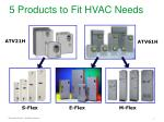 5 products to fit hvac needs