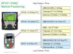 atv21 hvac market positioning