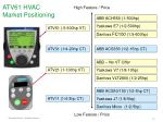 atv61 hvac market positioning