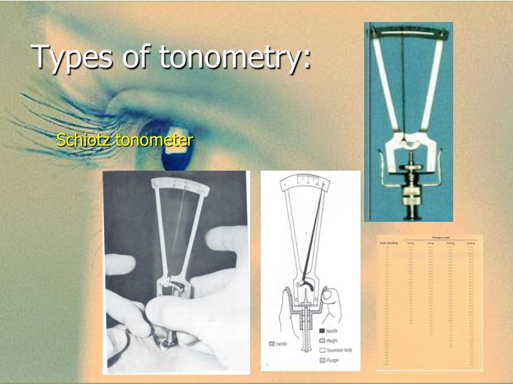 Types of tonometry: