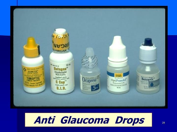 Anti  Glaucoma  Drops