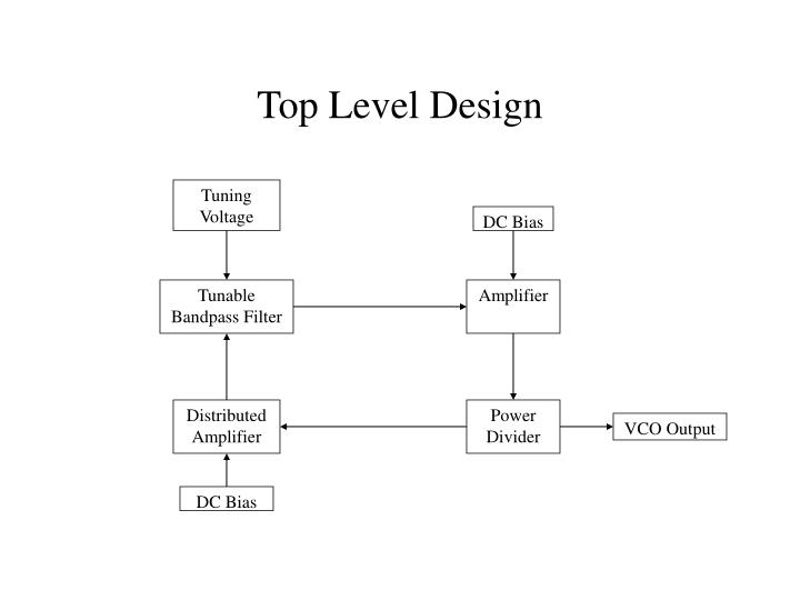 Top Level Design