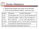 syntax relations