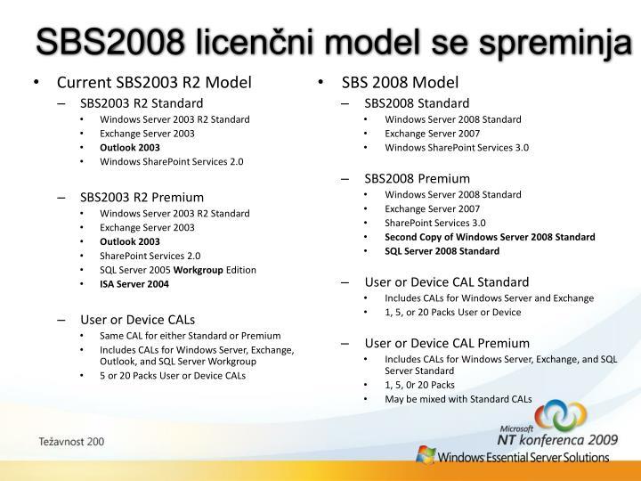 SBS2008