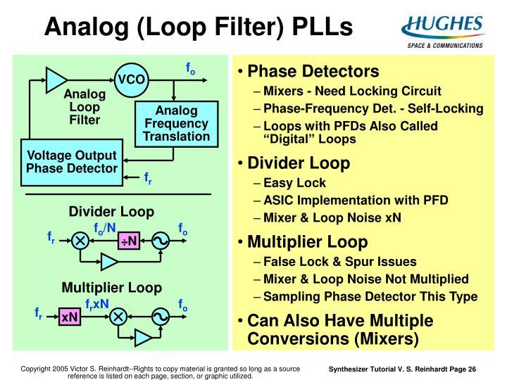 Analog (Loop Filter) PLLs
