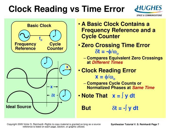 Clock Reading vs Time Error