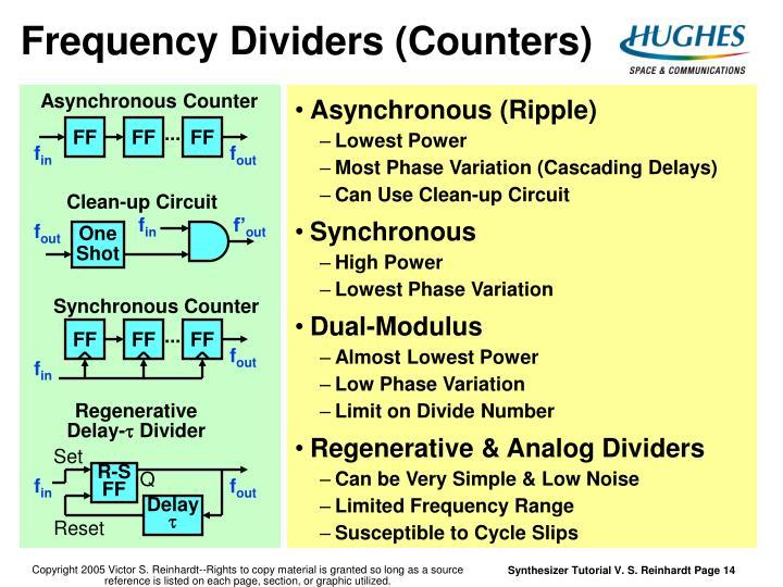 Asynchronous Counter