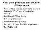 viral gene products that counter ifn response