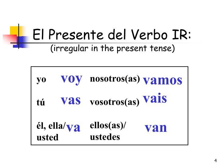 El Presente del Verbo IR: