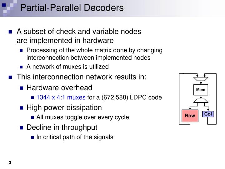 Partial parallel decoders