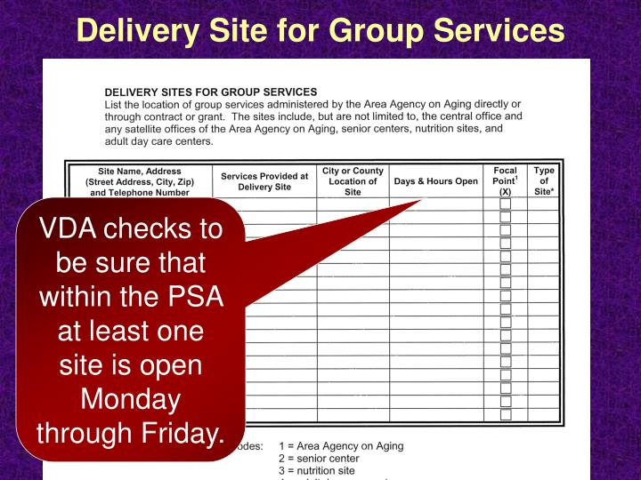 Delivery Site for Group Services