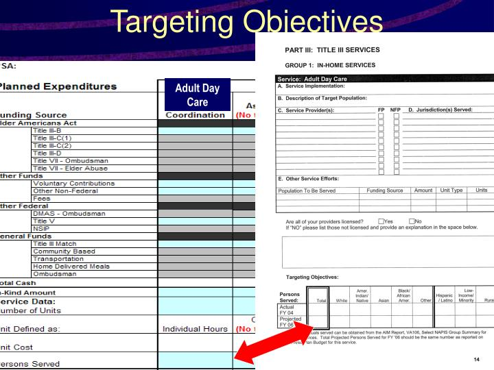 Targeting Objectives