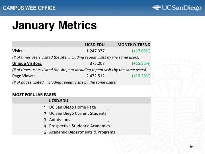 January Metrics