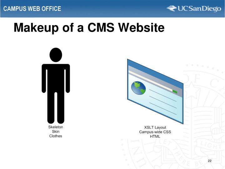 Makeup of a CMS Website