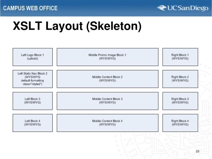 XSLT Layout (Skeleton)