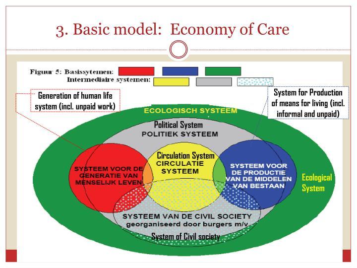 3. Basic model:  Economy of Care