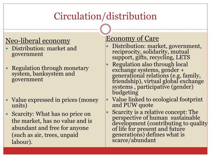 Circulation/distribution