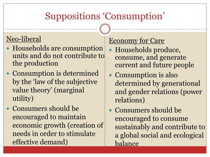 Suppositions